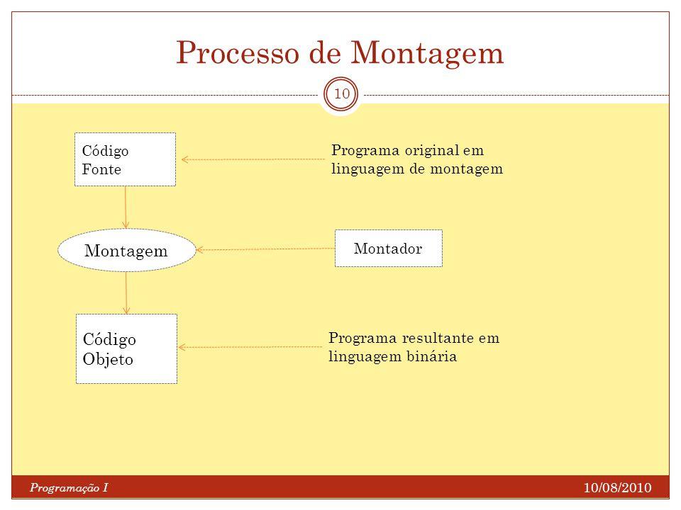 Processo de Montagem Montagem Código Objeto Código Fonte