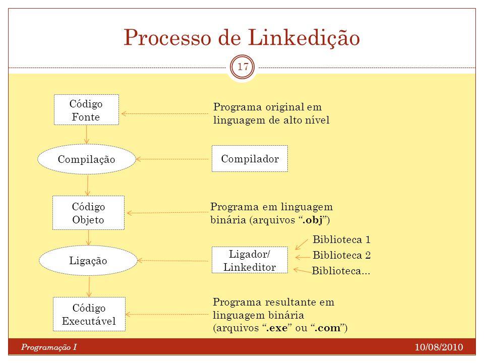 Processo de Linkedição