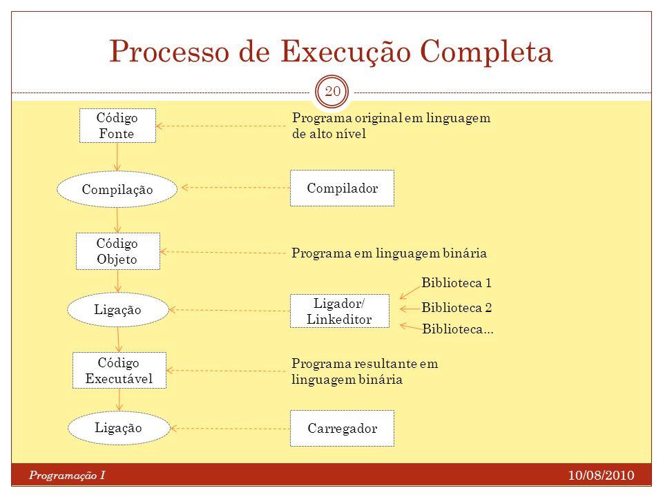 Processo de Execução Completa