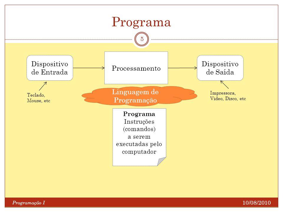 Programa Dispositivo de Entrada Processamento Dispositivo de Saída