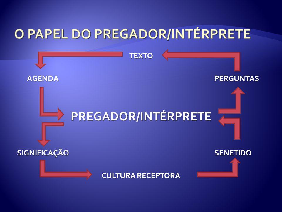 O PAPEL DO PREGADOR/INTÉRPRETE