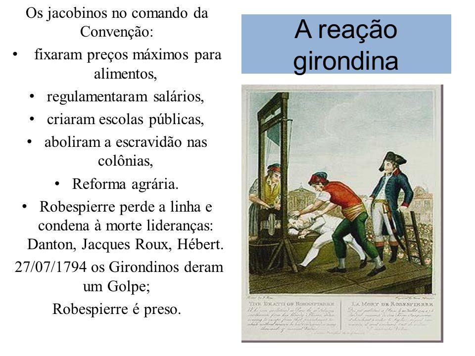 A reação girondina Os jacobinos no comando da Convenção: