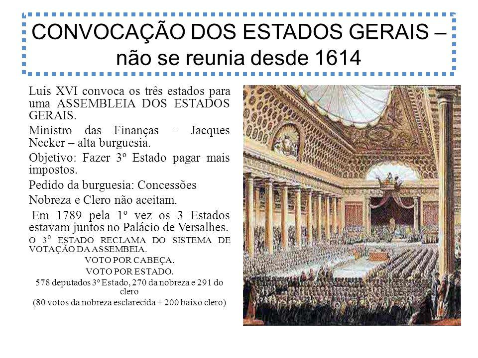 CONVOCAÇÃO DOS ESTADOS GERAIS – não se reunia desde 1614