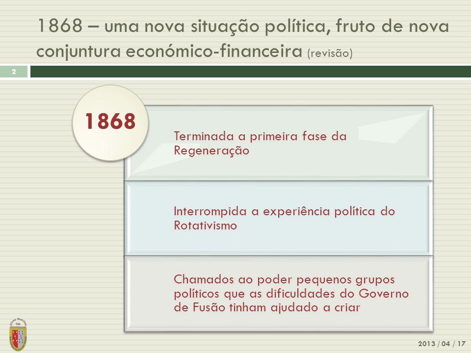 1868 – uma nova situação política, fruto de nova conjuntura económico-financeira (revisão)