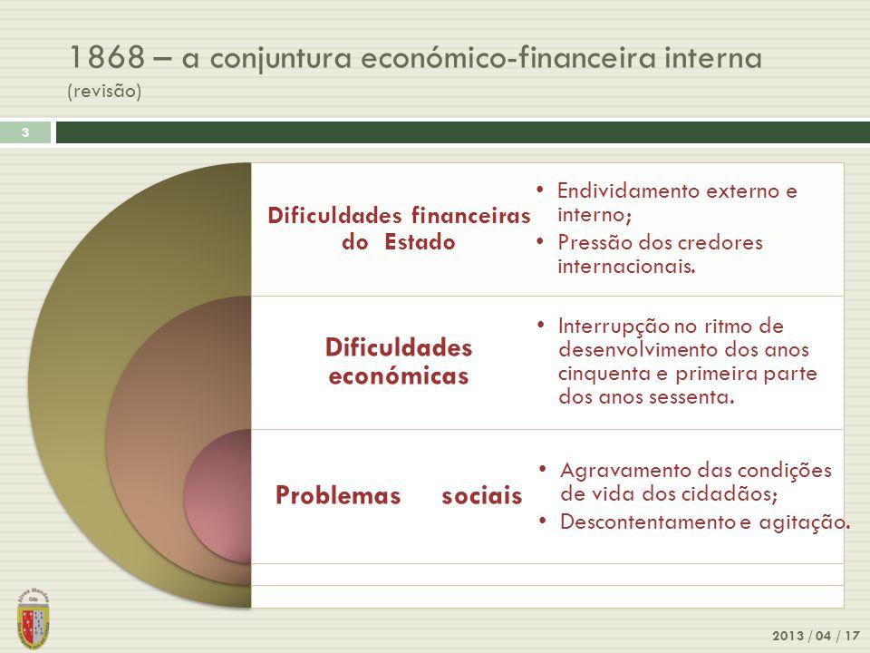 1868 – a conjuntura económico-financeira interna (revisão)