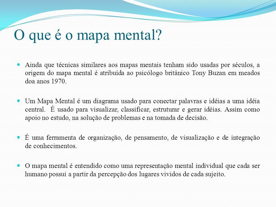 O que é o mapa mental