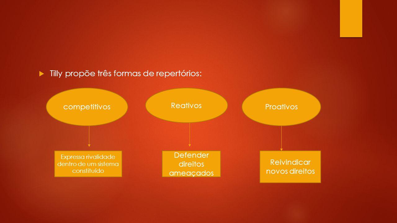 Tilly propõe três formas de repertórios: