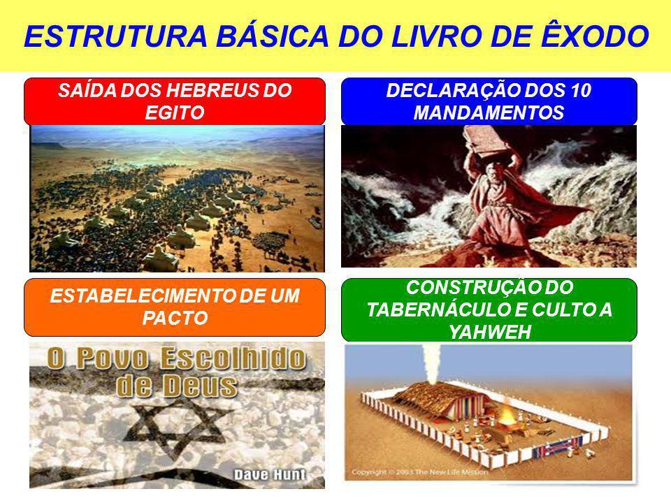 ESTRUTURA BÁSICA DO LIVRO DE ÊXODO