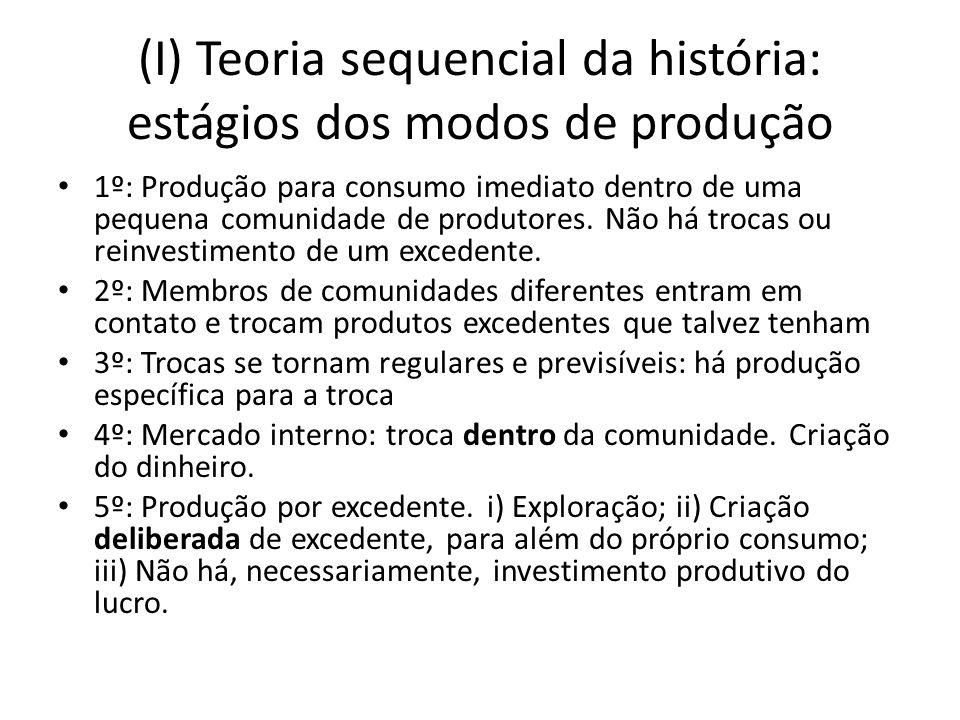 (I) Teoria sequencial da história: estágios dos modos de produção