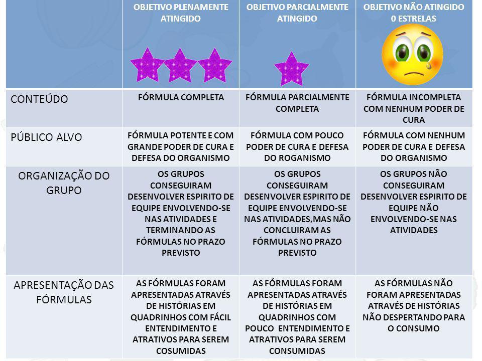 APRESENTAÇÃO DAS FÓRMULAS