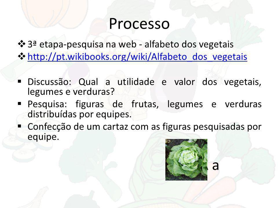 Processo A a 3ª etapa-pesquisa na web - alfabeto dos vegetais