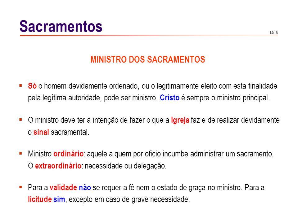 Sacramentos INTENÇÃO DO MINISTRO Uma intenção pode ser: