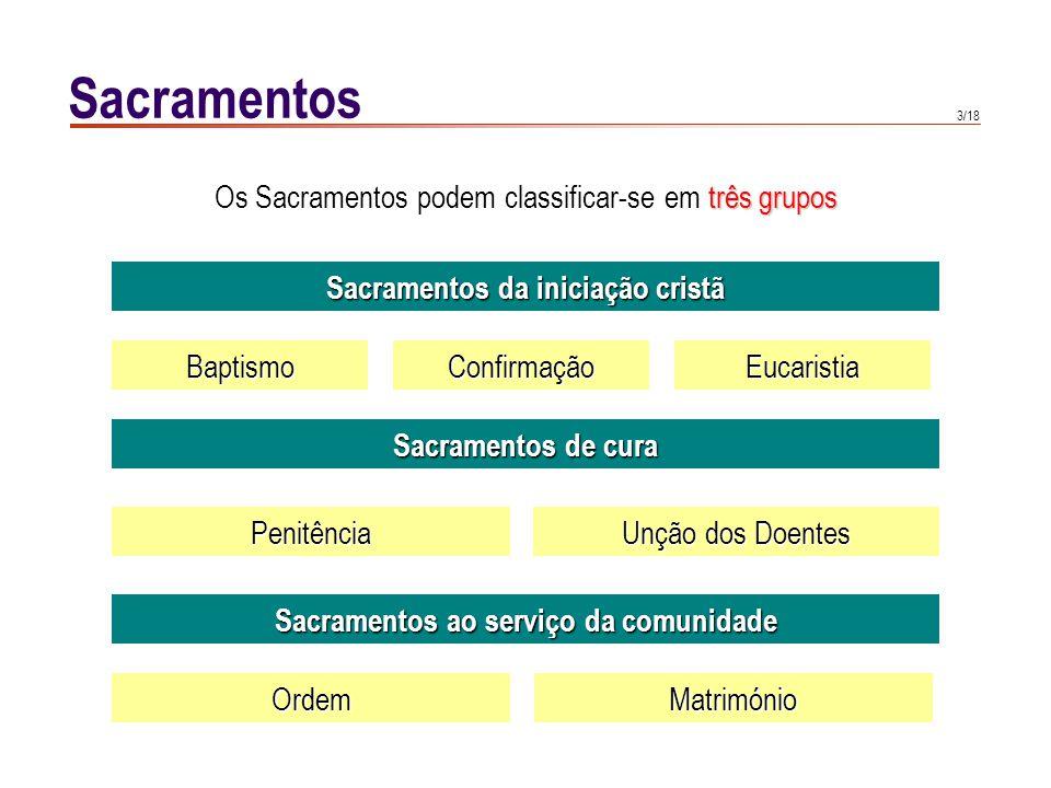 Sacramentos Os sacramentos são: sinais eficazes da graça,