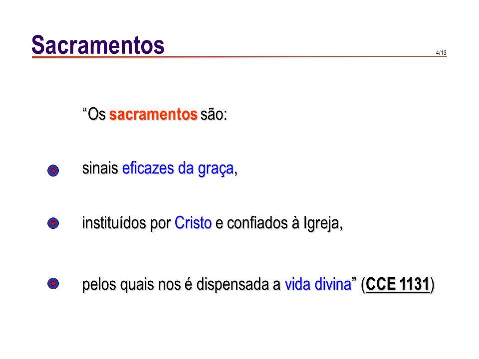 Sacramentos Sinal sacramental