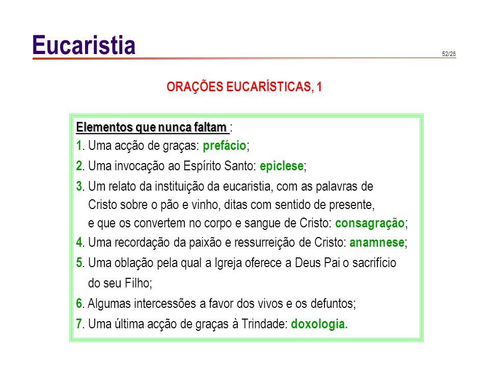 Eucaristia ORAÇÕES EUCARÍSTICAS, 2