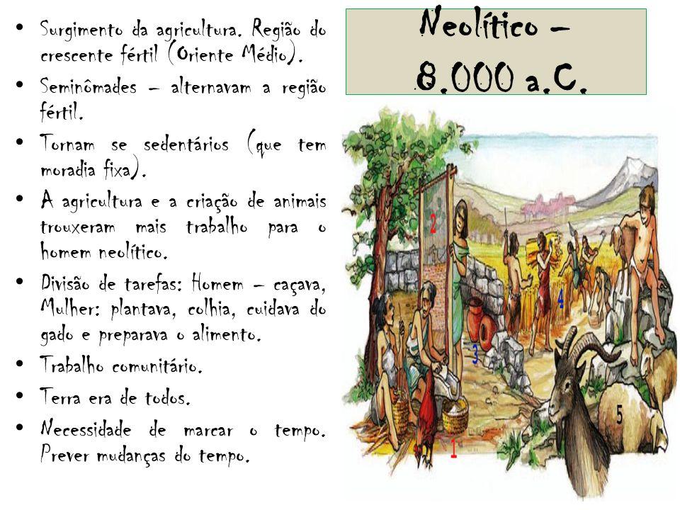 Neolítico – 8.000 a.C. Surgimento da agricultura. Região do crescente fértil (Oriente Médio). Seminômades – alternavam a região fértil.