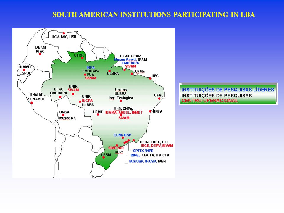 SOUTH AMERICAN INSTITUTIONS PARTICIPATING IN LBA