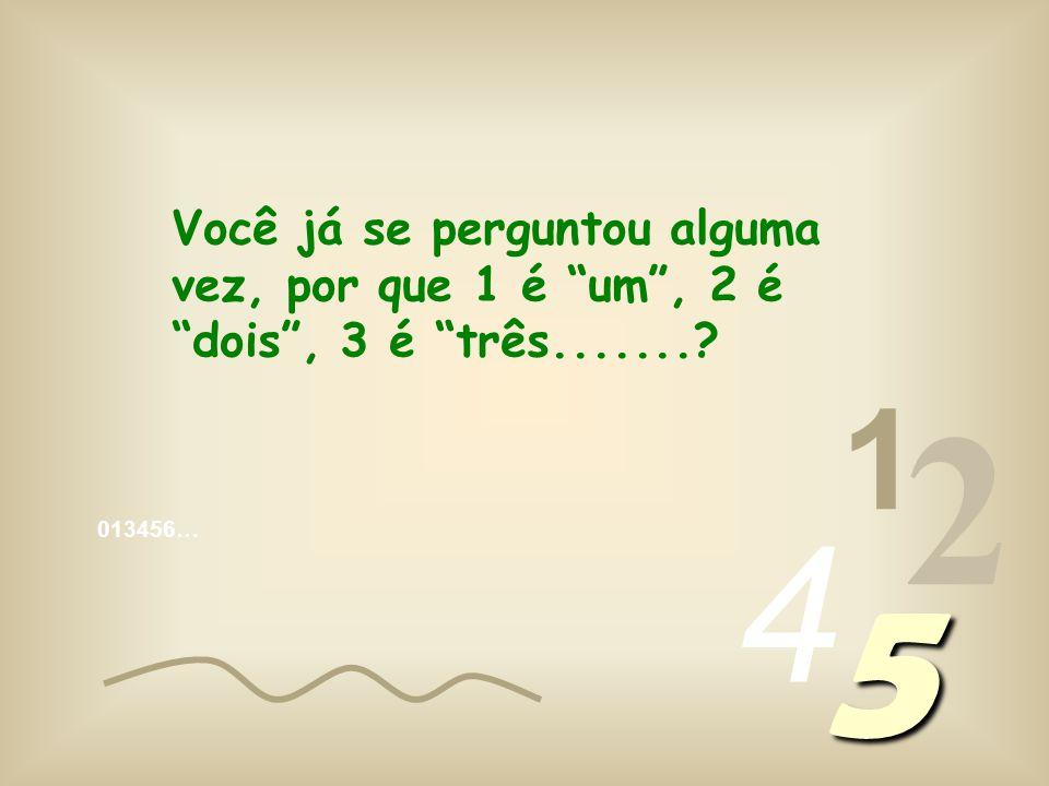 Você já se perguntou alguma vez, por que 1 é um , 2 é dois , 3 é três.......