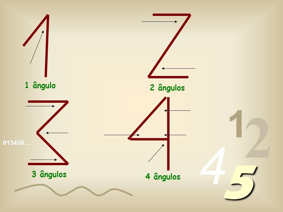 1 ângulo 2 ângulos 1 2 4 013456… 5 3 ângulos 4 ângulos