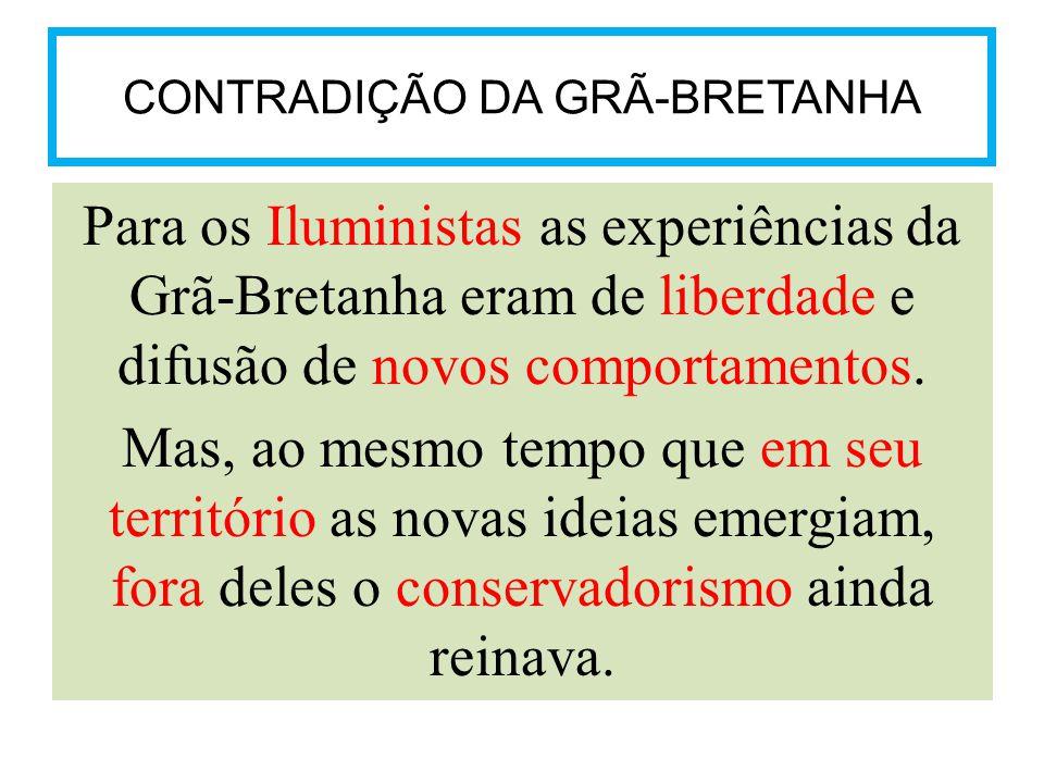CONTRADIÇÃO DA GRÃ-BRETANHA