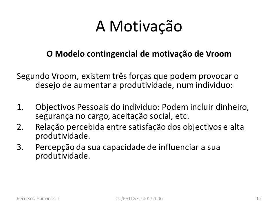 O Modelo contingencial de motivação de Vroom