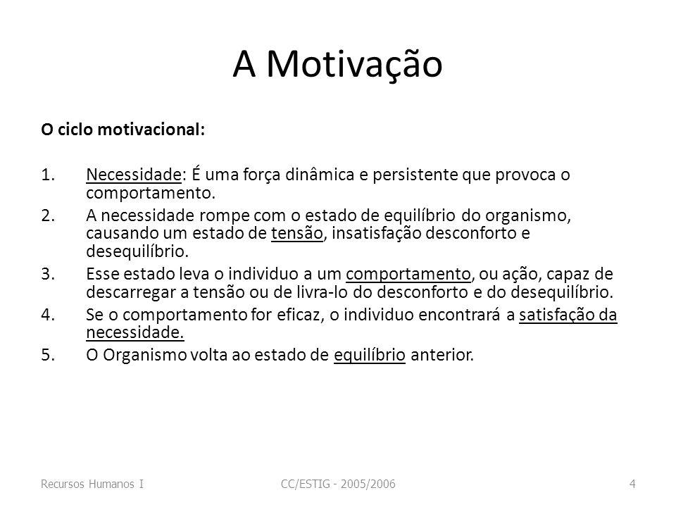 A Motivação O ciclo motivacional: