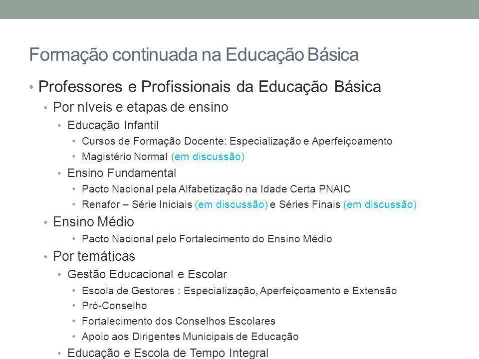 Formação continuada na Educação Básica