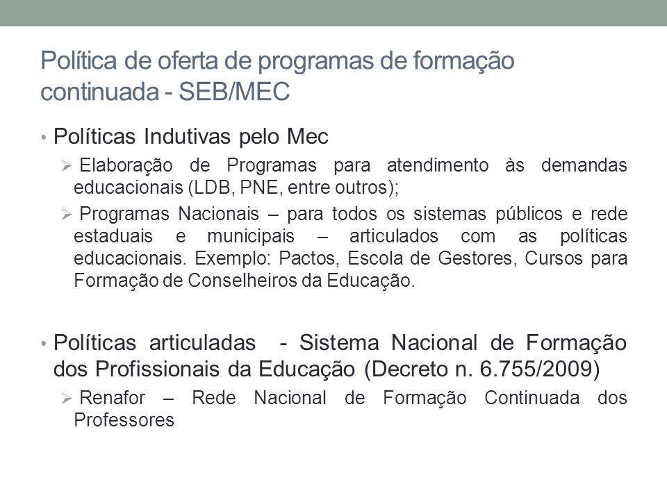 Política de oferta de programas de formação continuada - SEB/MEC