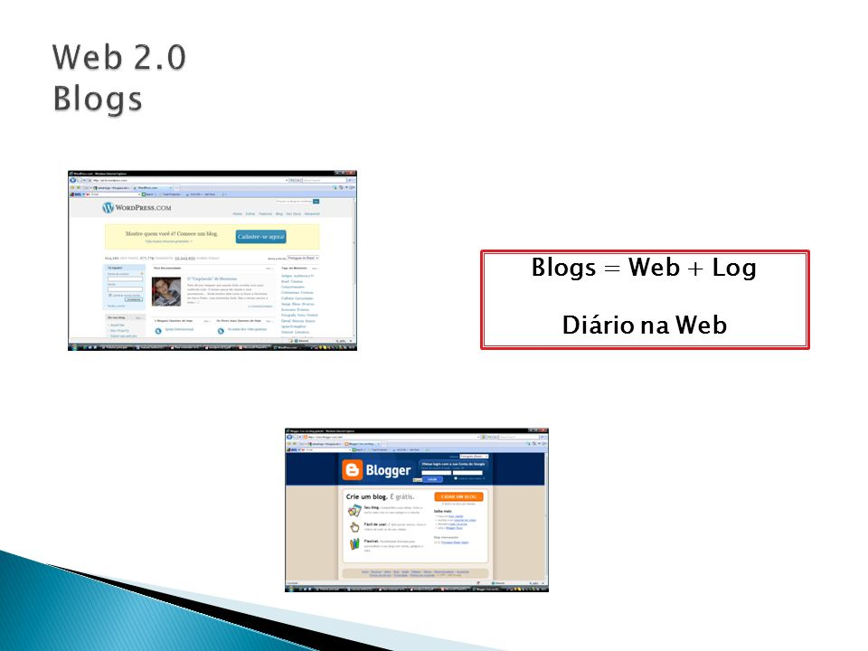 Web 2.0 Blogs Blogs = Web + Log Diário na Web