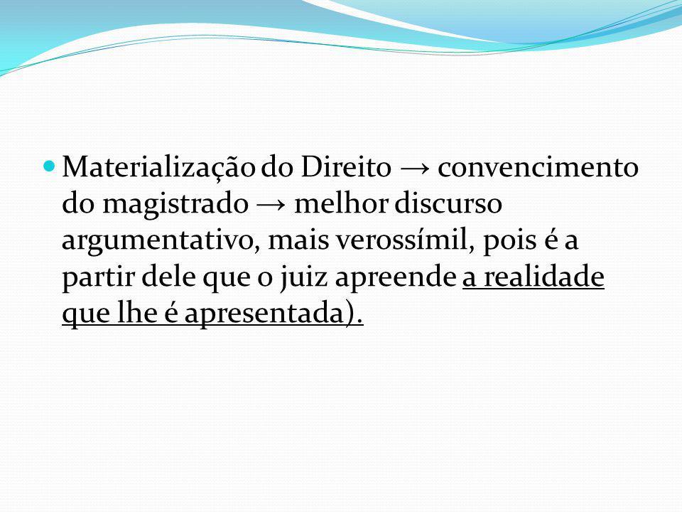 Materialização do Direito → convencimento do magistrado → melhor discurso argumentativo, mais verossímil, pois é a partir dele que o juiz apreende a realidade que lhe é apresentada).