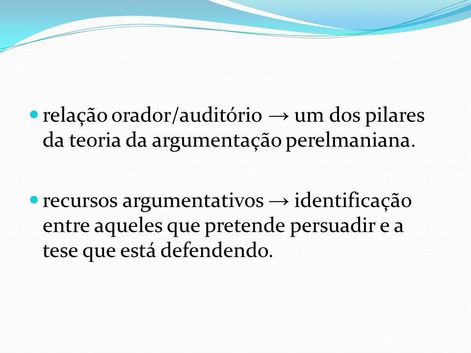relação orador/auditório → um dos pilares da teoria da argumentação perelmaniana.
