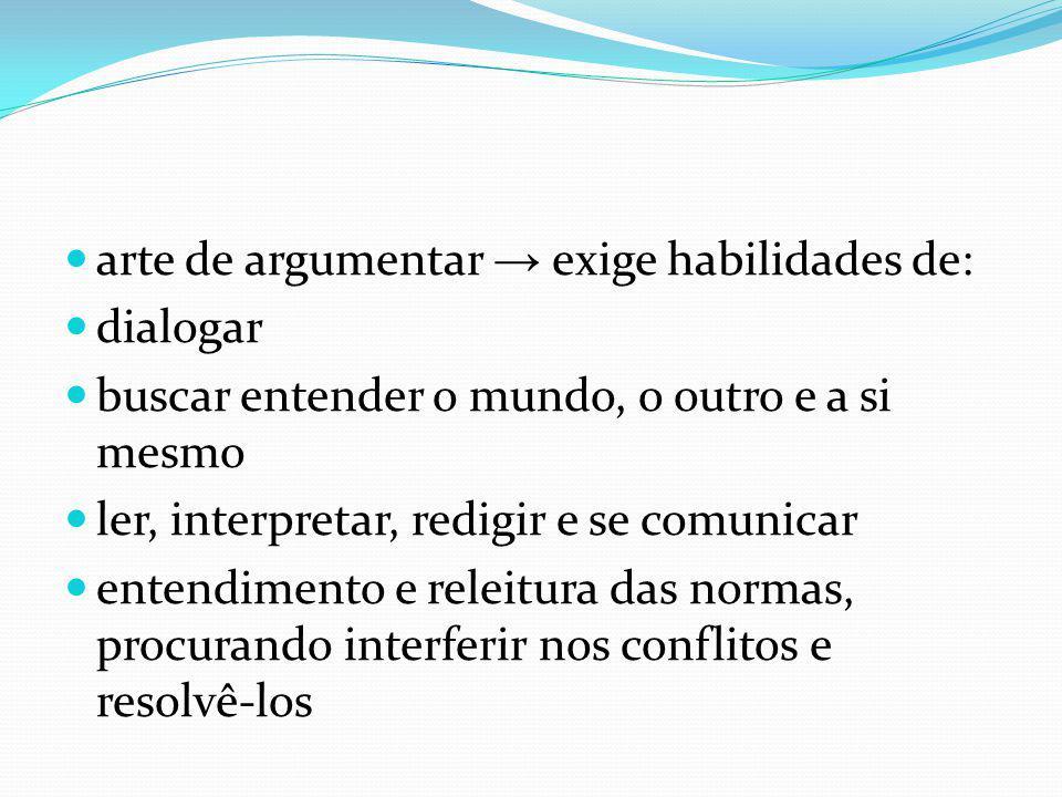 arte de argumentar → exige habilidades de: