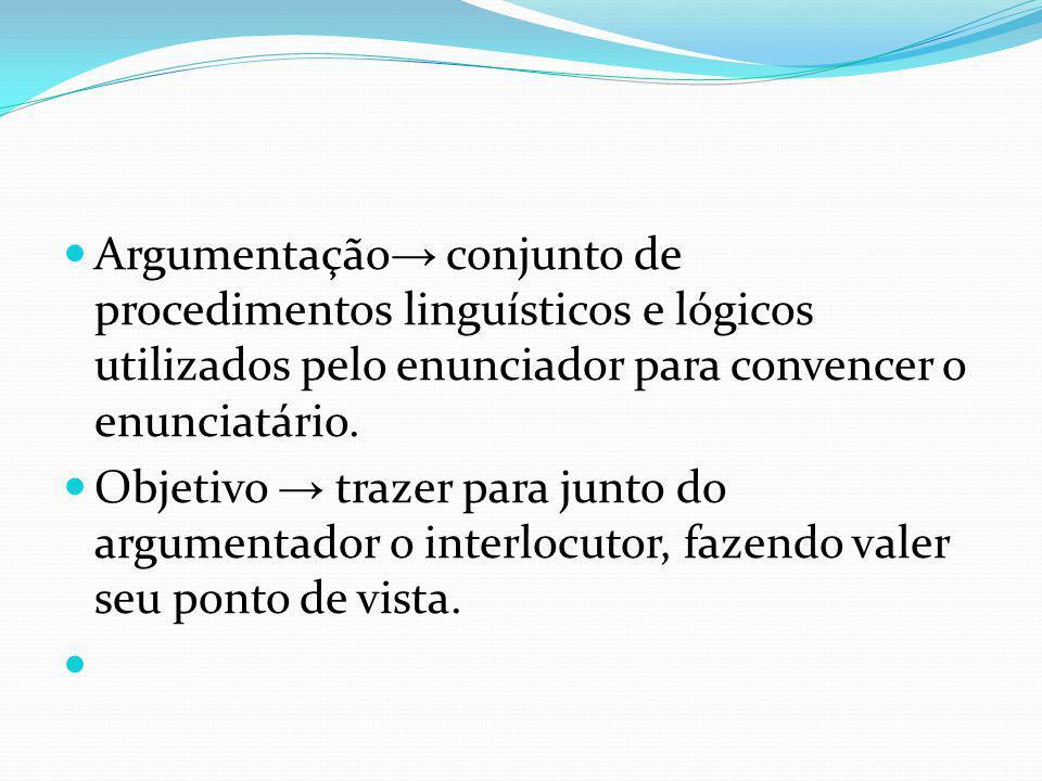Argumentação→ conjunto de procedimentos linguísticos e lógicos utilizados pelo enunciador para convencer o enunciatário.