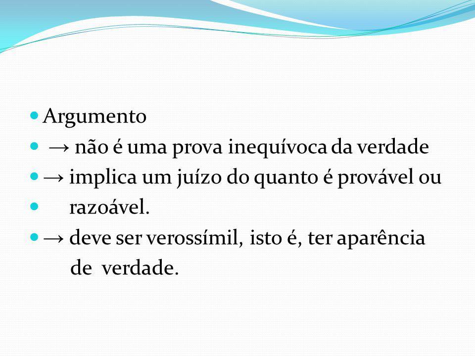Argumento → não é uma prova inequívoca da verdade. → implica um juízo do quanto é provável ou. razoável.