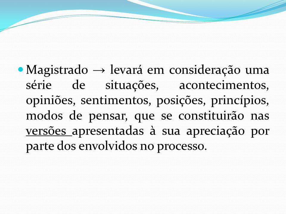 Magistrado → levará em consideração uma série de situações, acontecimentos, opiniões, sentimentos, posições, princípios, modos de pensar, que se constituirão nas versões apresentadas à sua apreciação por parte dos envolvidos no processo.