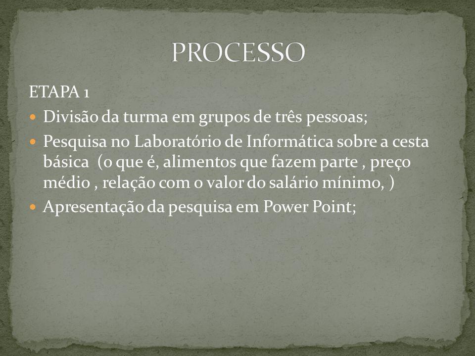 PROCESSO ETAPA 1 Divisão da turma em grupos de três pessoas;