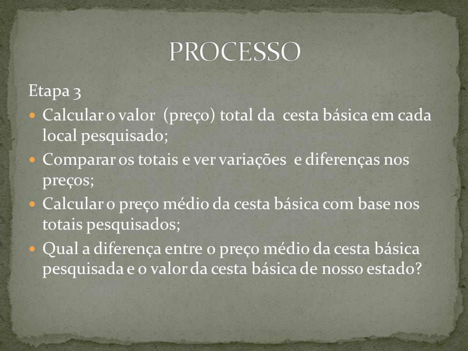 PROCESSO Etapa 3. Calcular o valor (preço) total da cesta básica em cada local pesquisado;