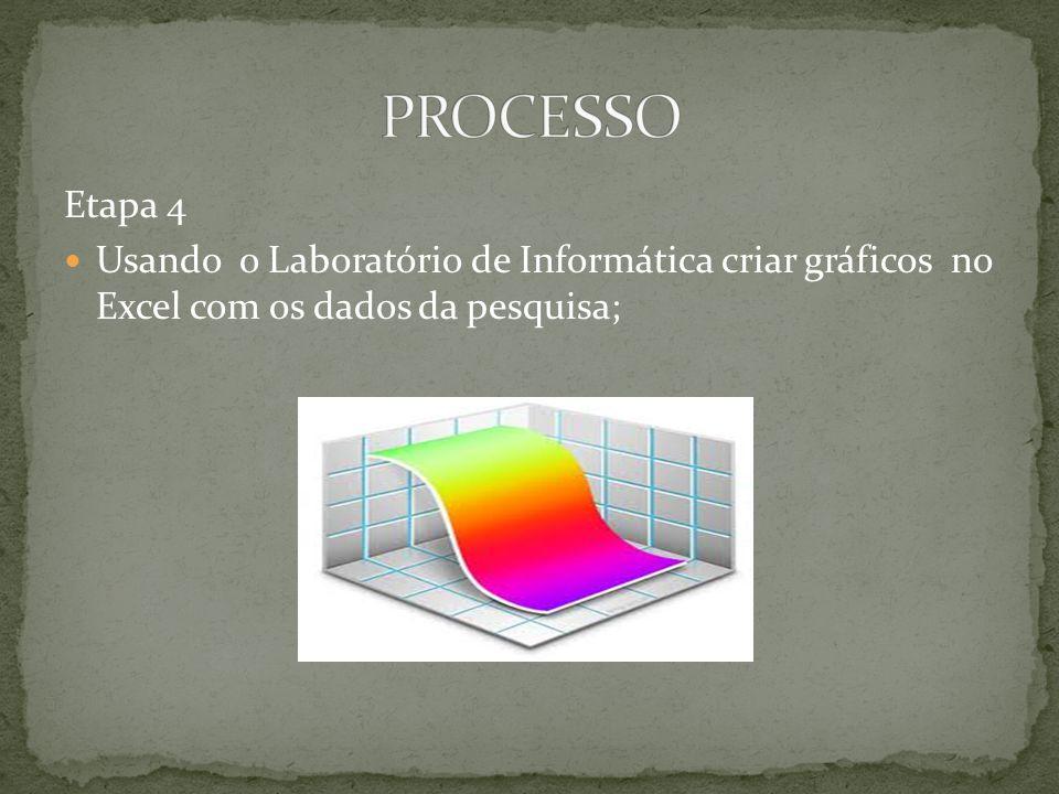 PROCESSO Etapa 4.