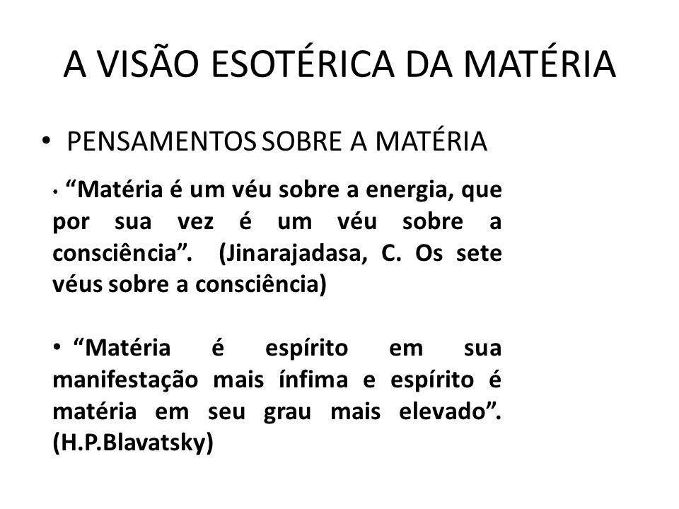 A VISÃO ESOTÉRICA DA MATÉRIA