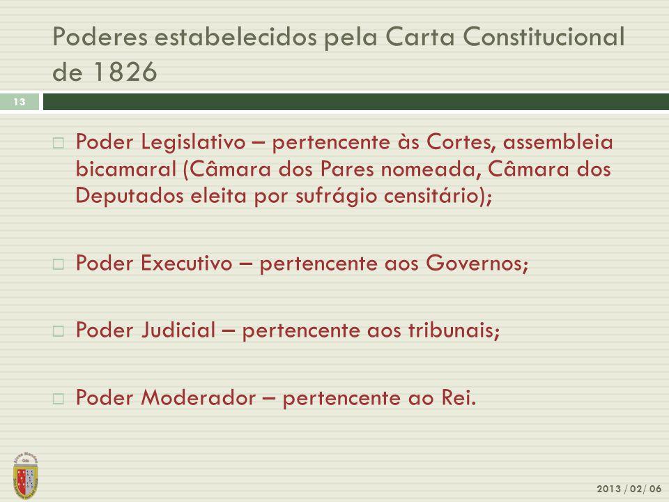 Poderes estabelecidos pela Carta Constitucional de 1826