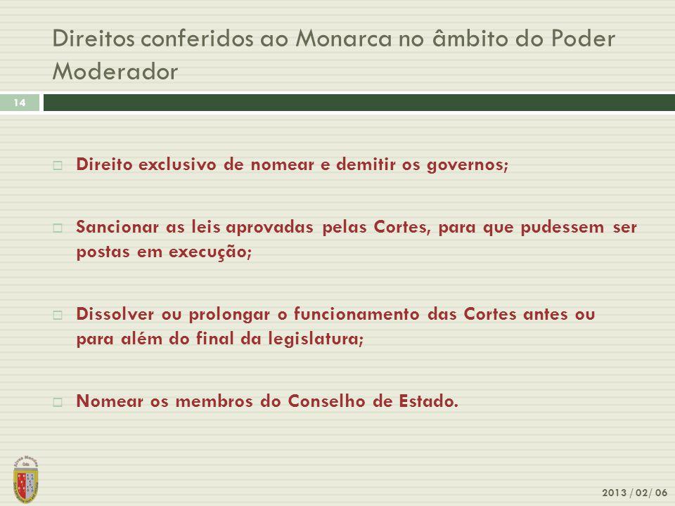 Direitos conferidos ao Monarca no âmbito do Poder Moderador