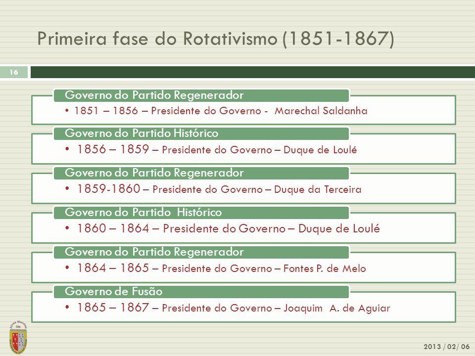 Primeira fase do Rotativismo (1851-1867)