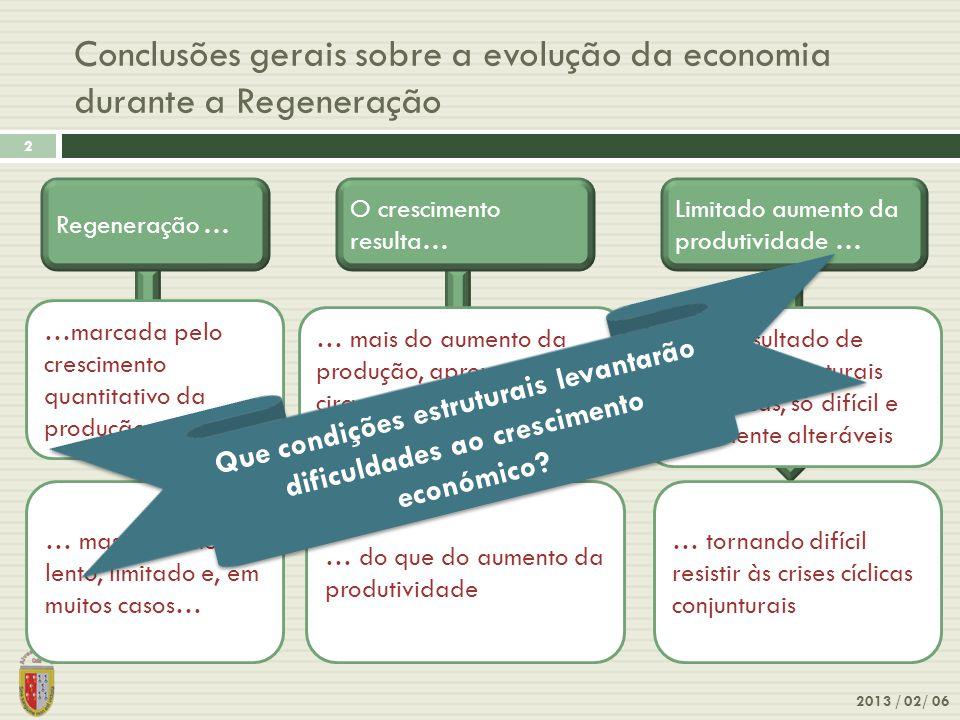 Conclusões gerais sobre a evolução da economia durante a Regeneração