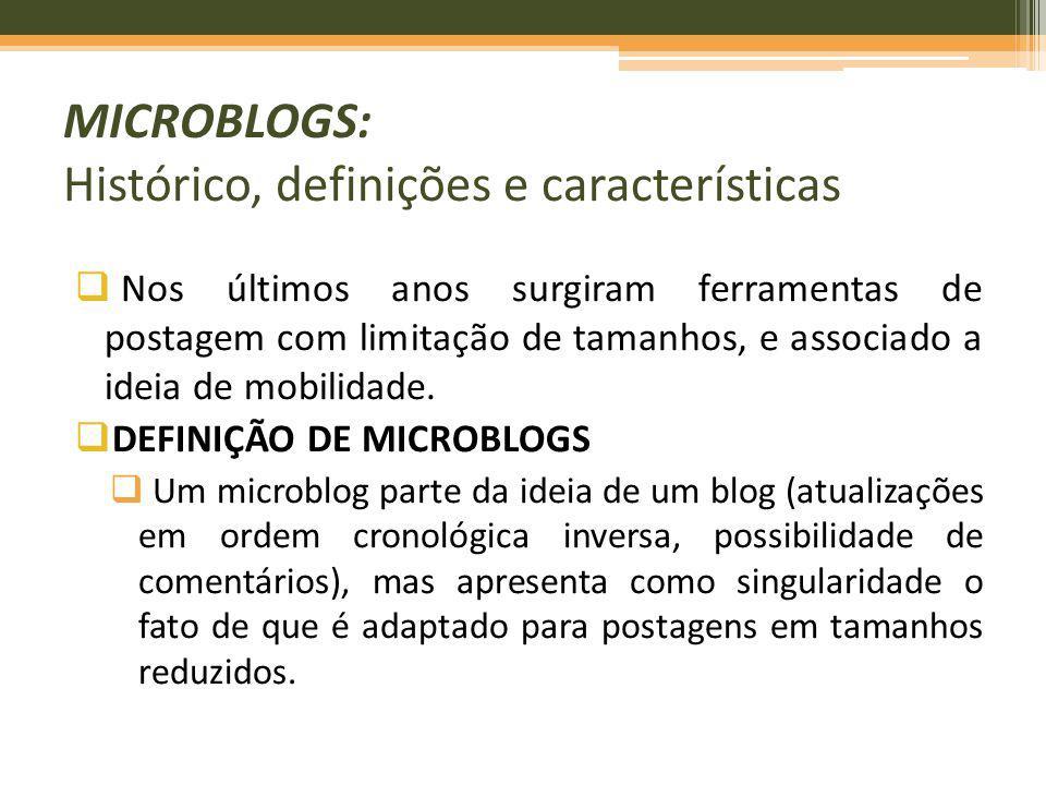 MICROBLOGS: Histórico, definições e características