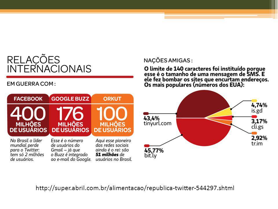 http://super. abril. com. br/alimentacao/republica-twitter-544297