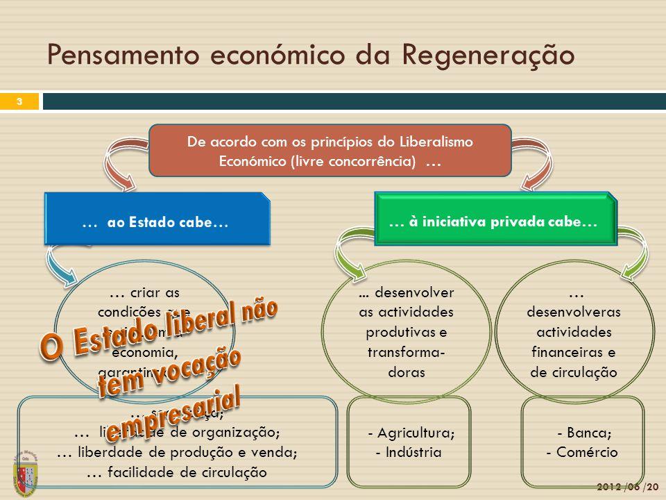 Pensamento económico da Regeneração