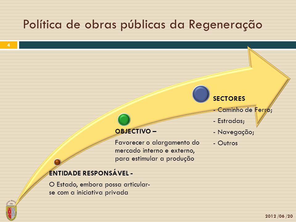 Política de obras públicas da Regeneração