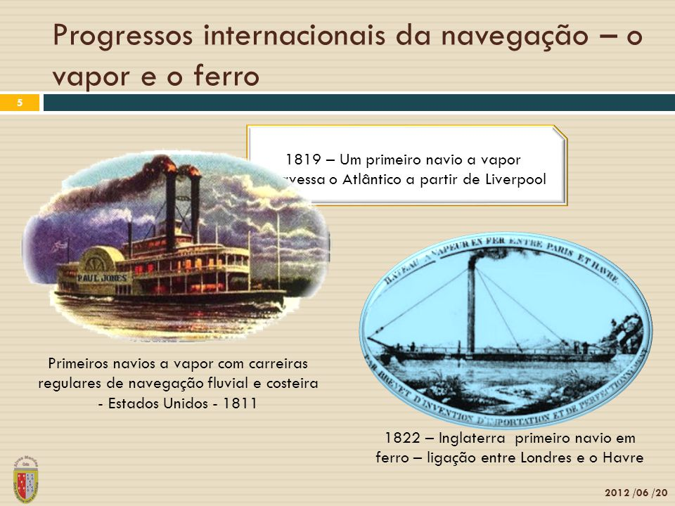 Progressos internacionais da navegação – o vapor e o ferro