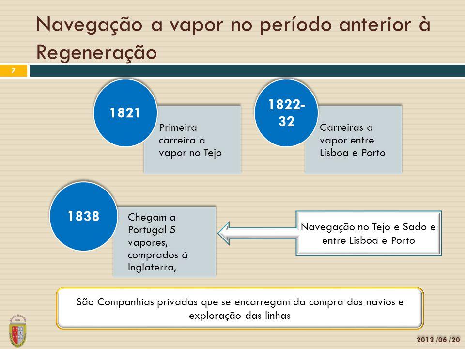 Navegação a vapor no período anterior à Regeneração
