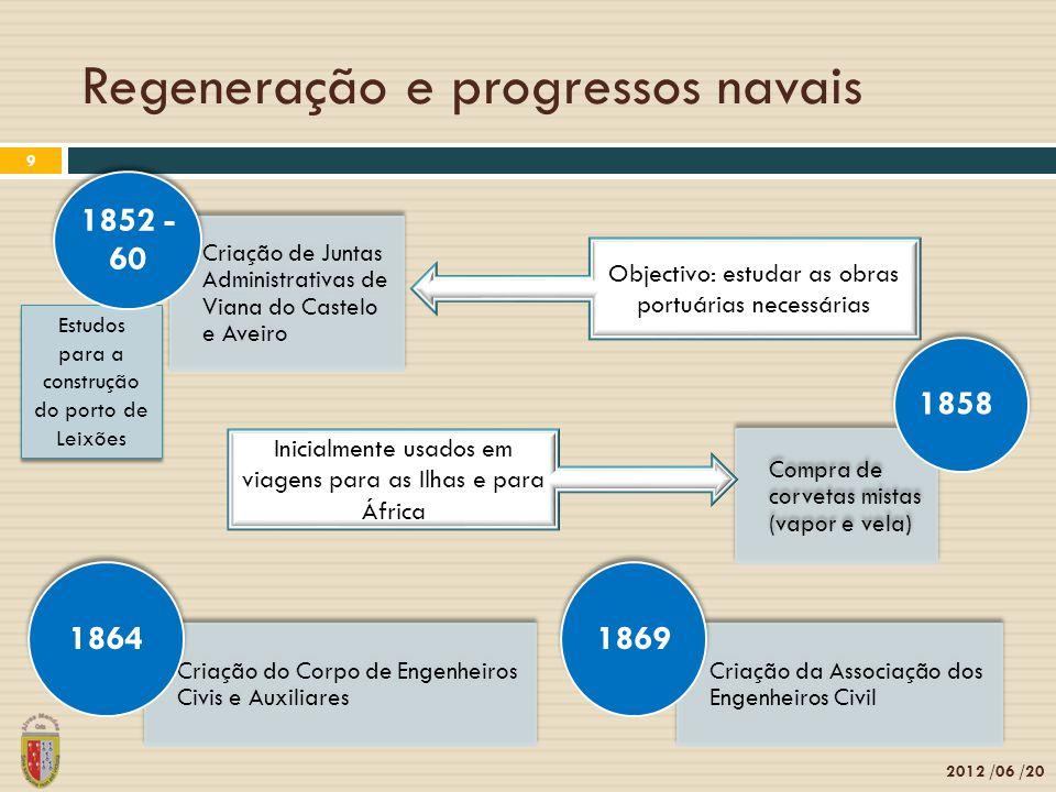 Regeneração e progressos navais